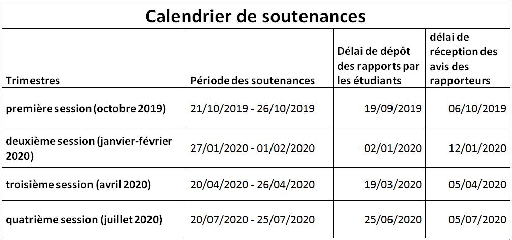 Calendrier Libreoffice 2020.Ecole Superieure D Informatique La Quete Permanente De L